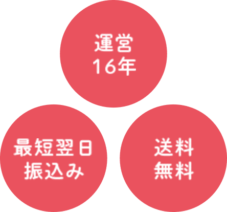 i.LINKの3つの特徴